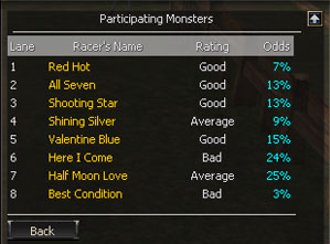 Monster Info